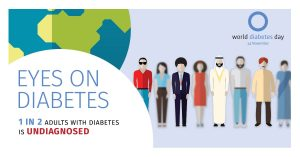 TC dental World Diabetes Day